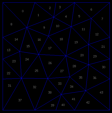 Petit jeujeu mathématique deviendra gros casse-tête - Page 6 Degaulle